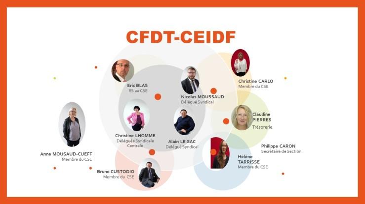 L'équipe CFDT-CEIDF